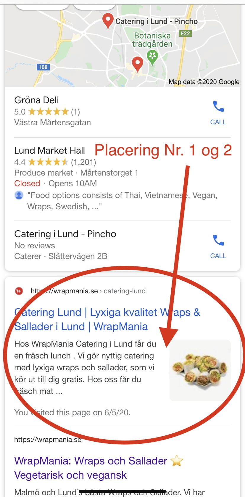 Kundens ranking i Lund