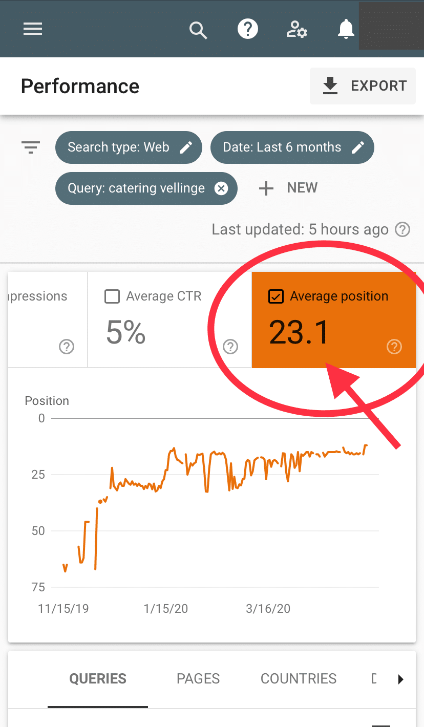Google search consol 6 måneder
